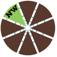Stylized compass graphic with direction of NorthWest highlighted